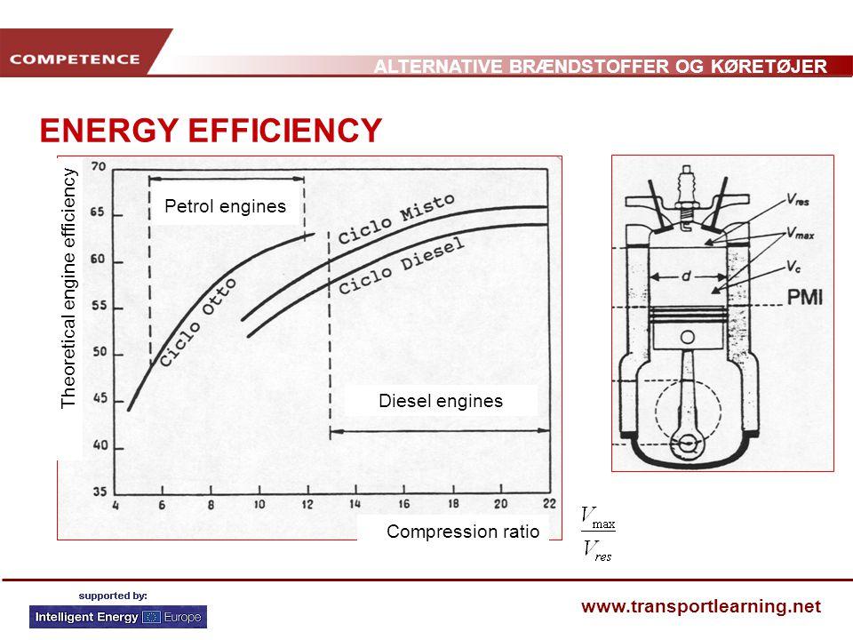 ENERGY EFFICIENCY Petrol engines Theoretical engine efficiency