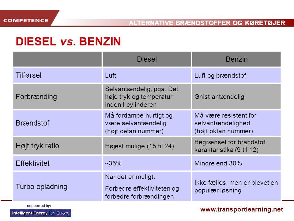 DIESEL vs. BENZIN Diesel Benzin Tilførsel Forbrænding Brændstof