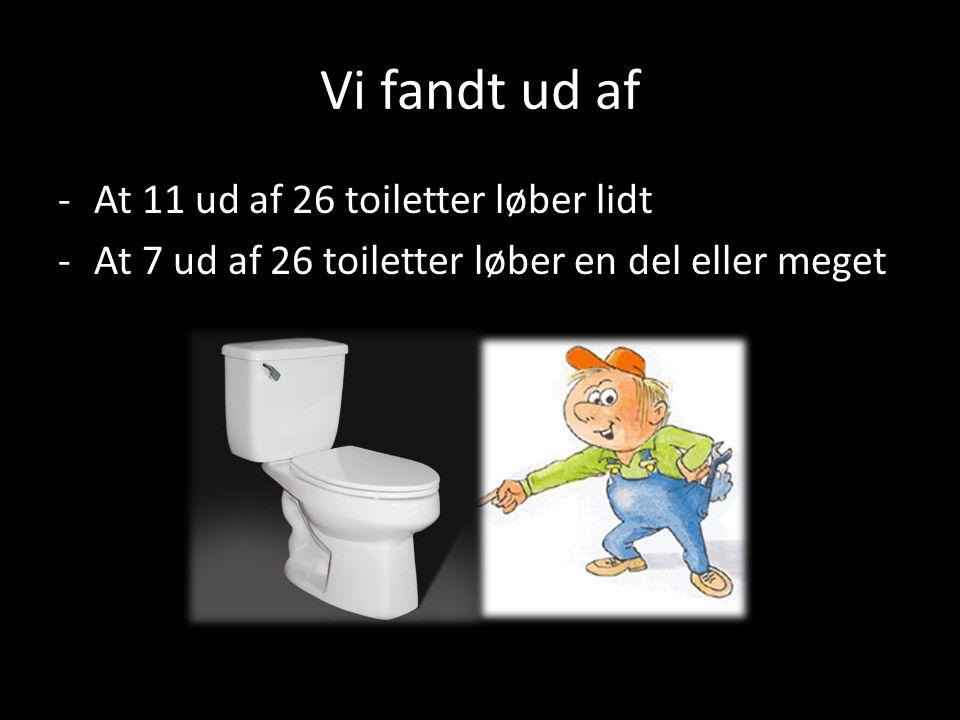 Vi fandt ud af At 11 ud af 26 toiletter løber lidt