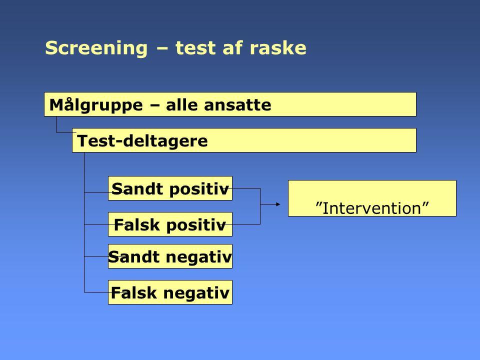 Screening – test af raske