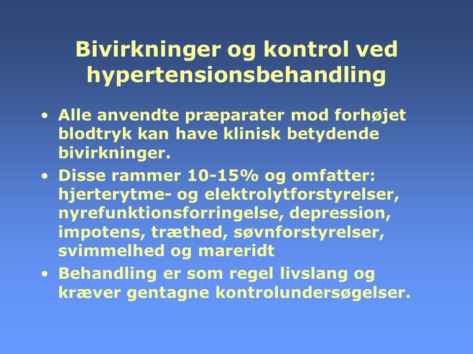 Bivirkninger og kontrol ved hypertensionsbehandling