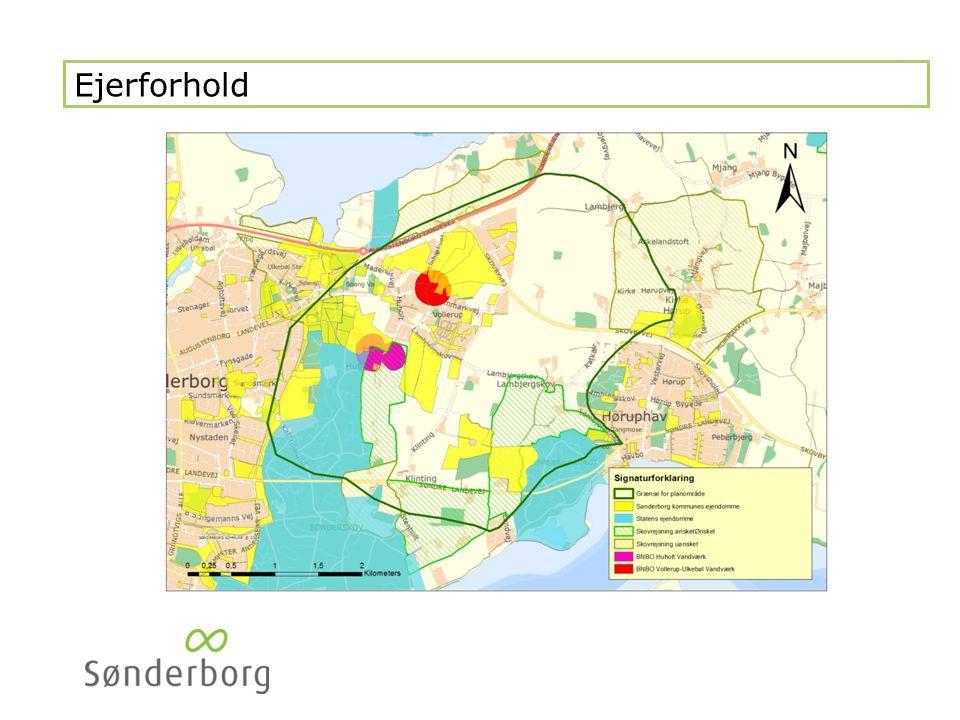 BNBO for Huholt vandværks boringer