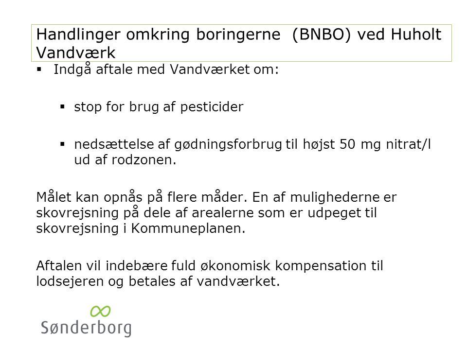 Handlinger der involverer Sønderborg Rideskole: