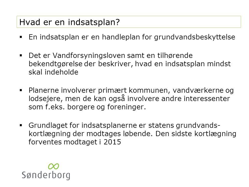 Formål National målsætning om at drikkevandsforsyningen i Danmark skal være baseret på rent grundvand.