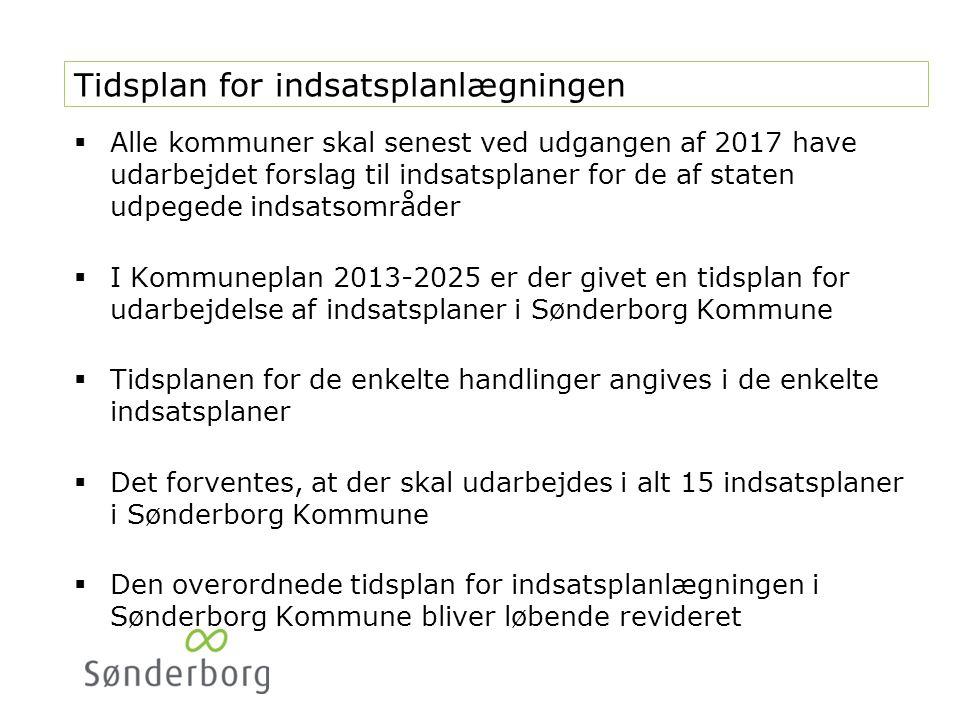 Tidsplan for indsatsplanlægning for grundvandsbeskyttelse