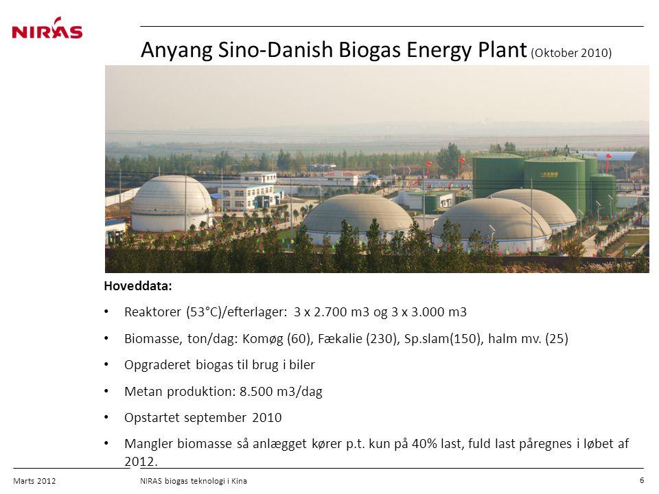 Anyang Sino-Danish Biogas Energy Plant (Oktober 2010)