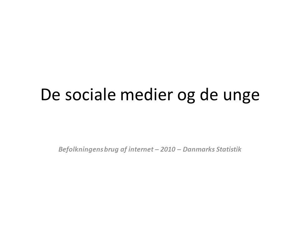 De sociale medier og de unge