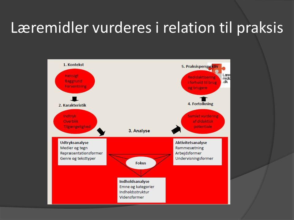 Læremidler vurderes i relation til praksis