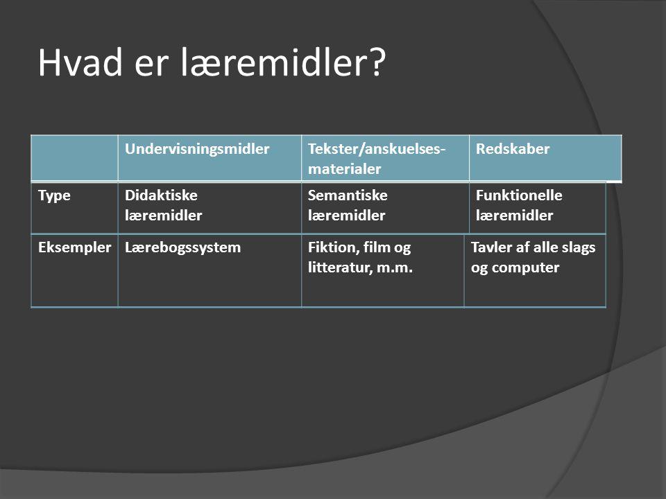 Hvad er læremidler Undervisningsmidler Tekster/anskuelses-materialer