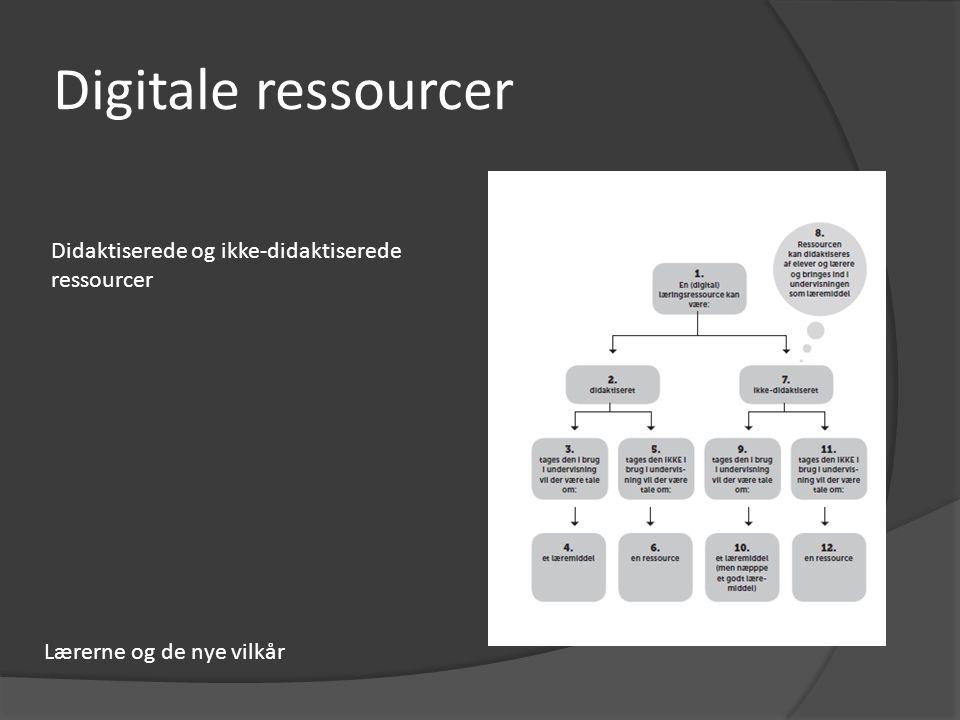 Digitale ressourcer Didaktiserede og ikke-didaktiserede ressourcer