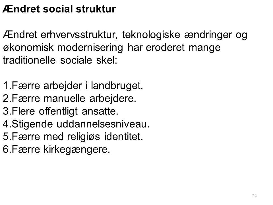 Ændret social struktur