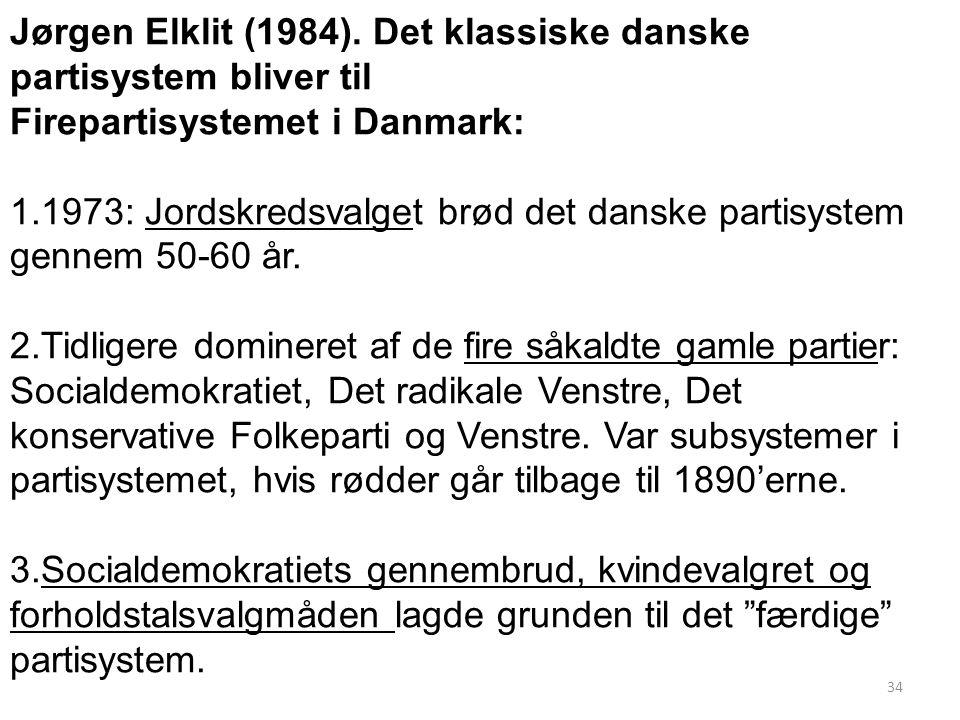 Jørgen Elklit (1984). Det klassiske danske partisystem bliver til