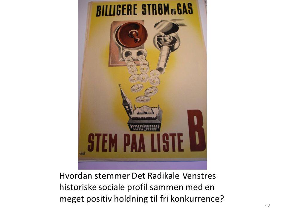 Hvordan stemmer Det Radikale Venstres historiske sociale profil sammen med en meget positiv holdning til fri konkurrence