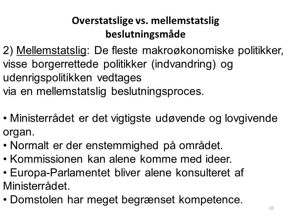Overstatslige vs. mellemstatslig beslutningsmåde