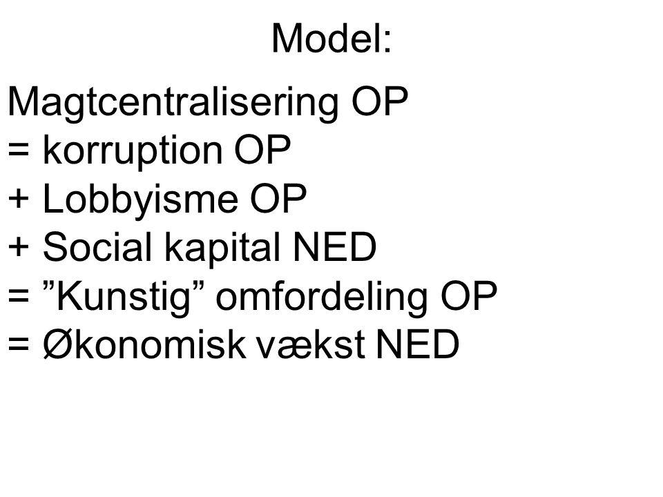 Model: Magtcentralisering OP. = korruption OP. + Lobbyisme OP. + Social kapital NED. = Kunstig omfordeling OP.