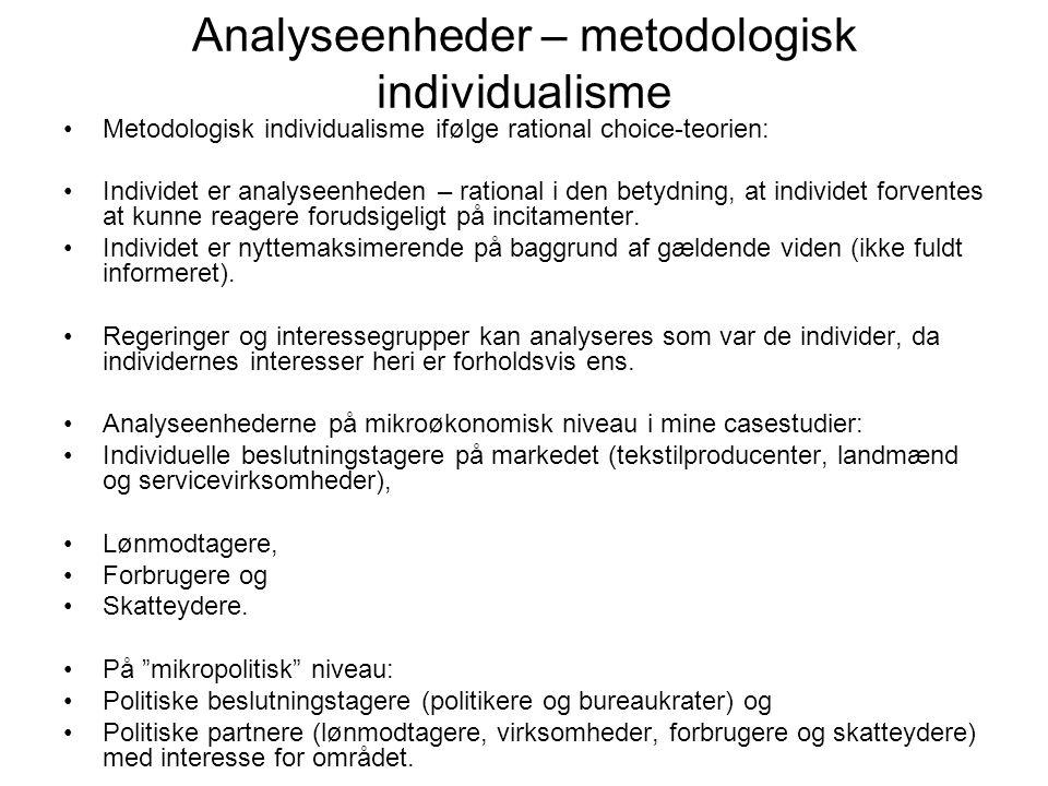 Analyseenheder – metodologisk individualisme