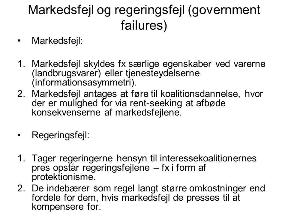 Markedsfejl og regeringsfejl (government failures)