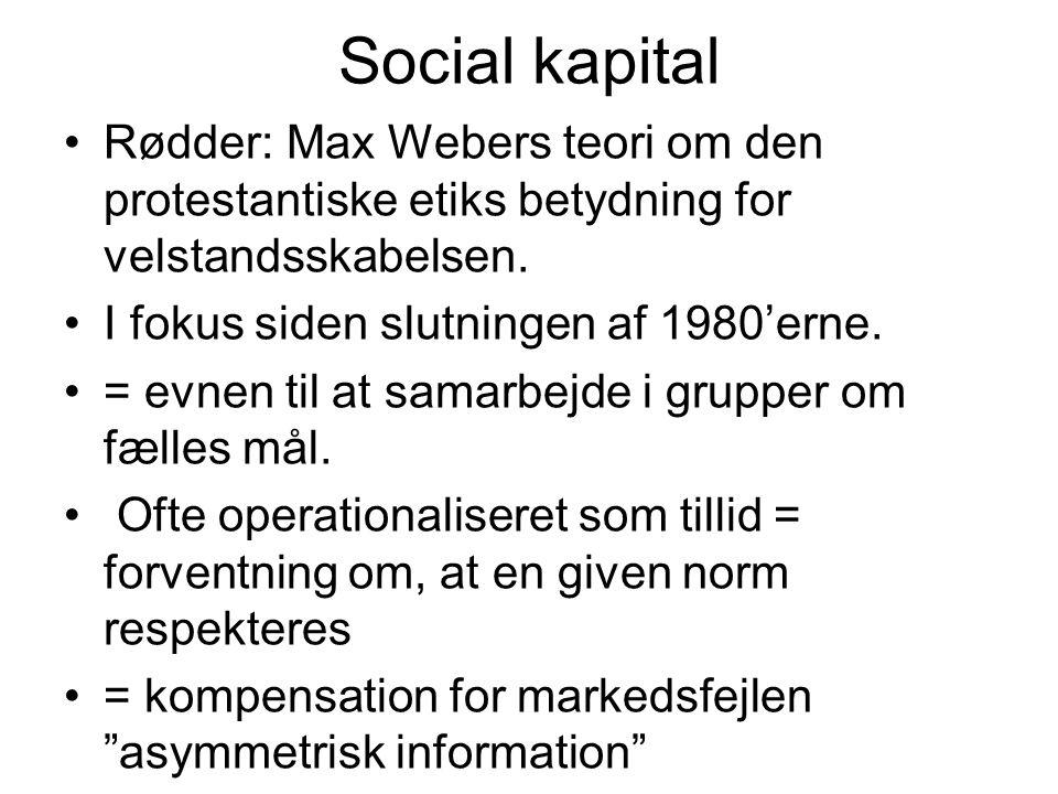 Social kapital Rødder: Max Webers teori om den protestantiske etiks betydning for velstandsskabelsen.