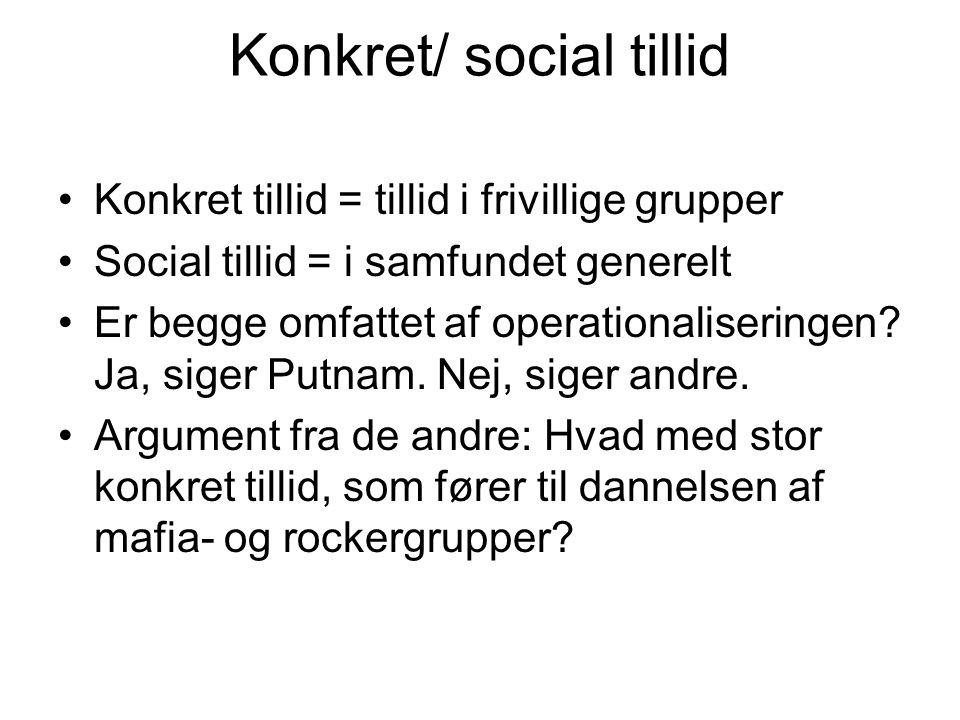 Konkret/ social tillid