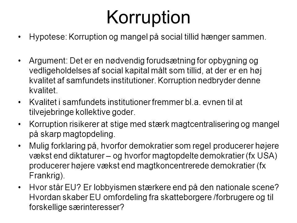 Korruption Hypotese: Korruption og mangel på social tillid hænger sammen.