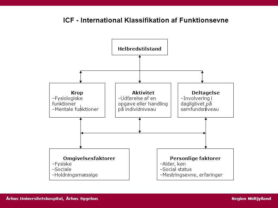 ICF - International Klassifikation af Funktionsevne