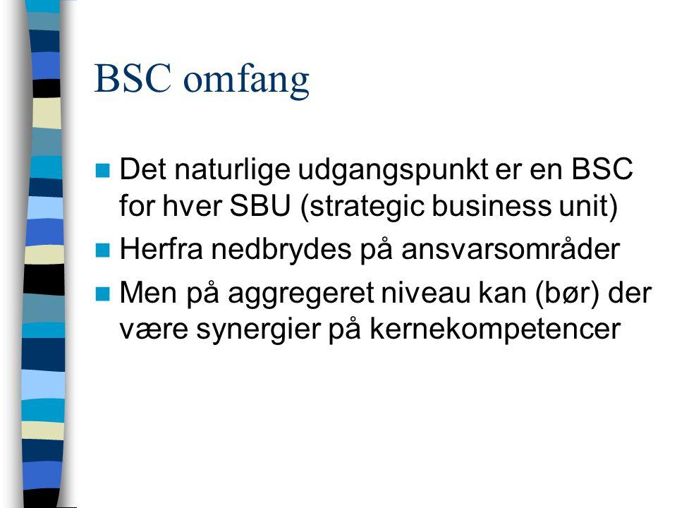 BSC omfang Det naturlige udgangspunkt er en BSC for hver SBU (strategic business unit) Herfra nedbrydes på ansvarsområder.