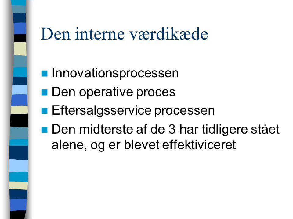 Den interne værdikæde Innovationsprocessen Den operative proces