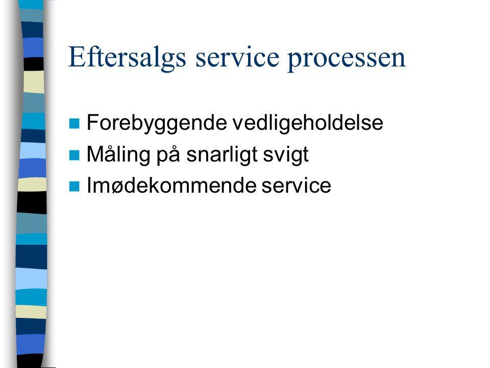 Eftersalgs service processen