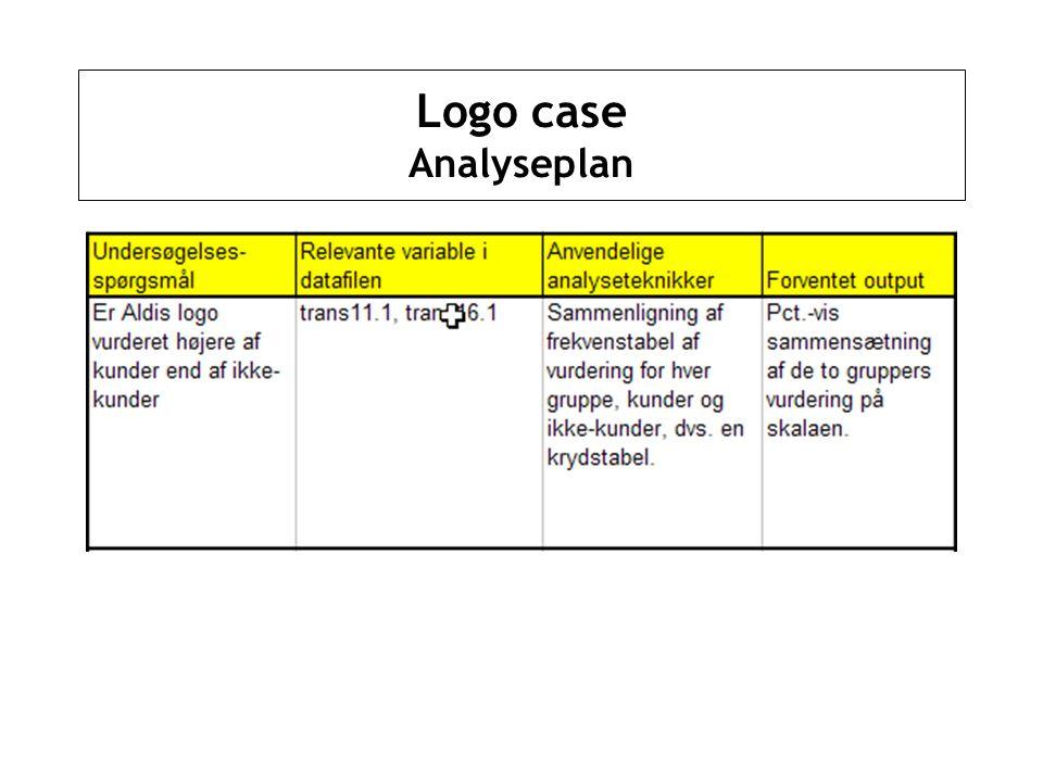 Logo case Analyseplan