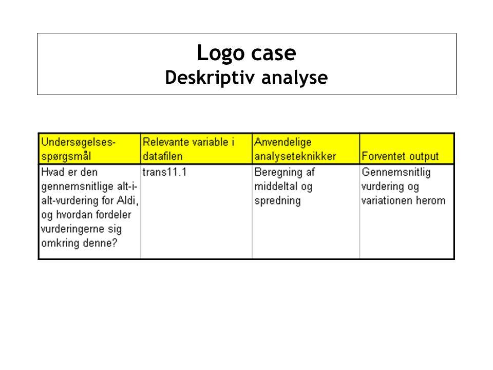 Logo case Deskriptiv analyse