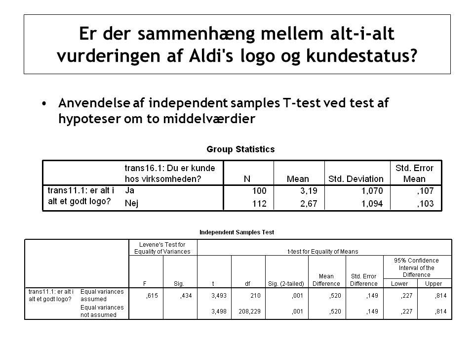 Er der sammenhæng mellem alt-i-alt vurderingen af Aldi s logo og kundestatus