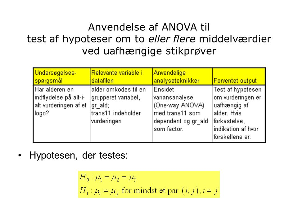 Anvendelse af ANOVA til test af hypoteser om to eller flere middelværdier ved uafhængige stikprøver