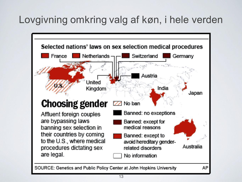 Lovgivning omkring valg af køn, i hele verden