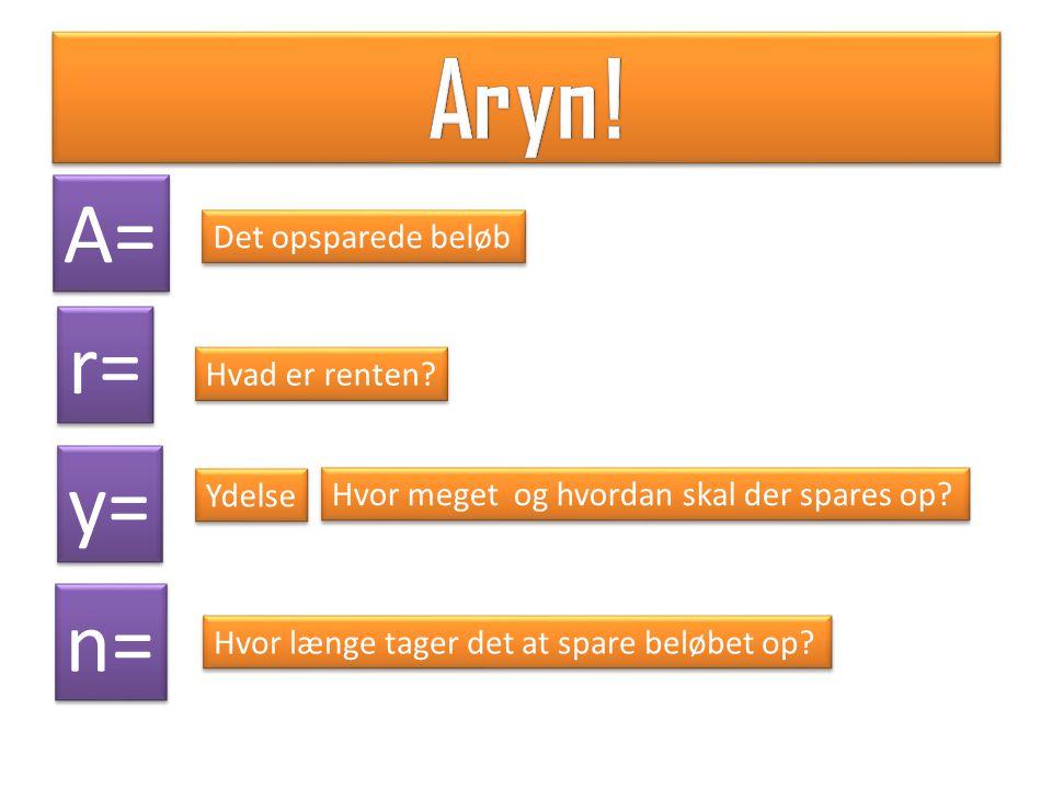 Aryn! A= r= y= n= Det opsparede beløb Hvad er renten Ydelse