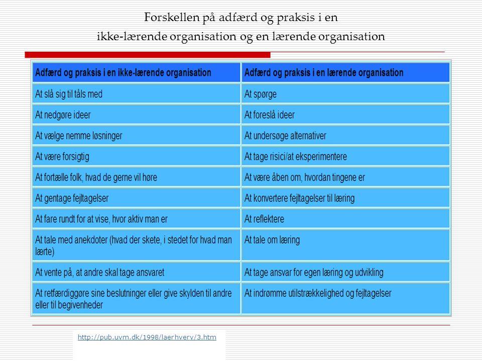 Forskellen på adfærd og praksis i en ikke-lærende organisation og en lærende organisation