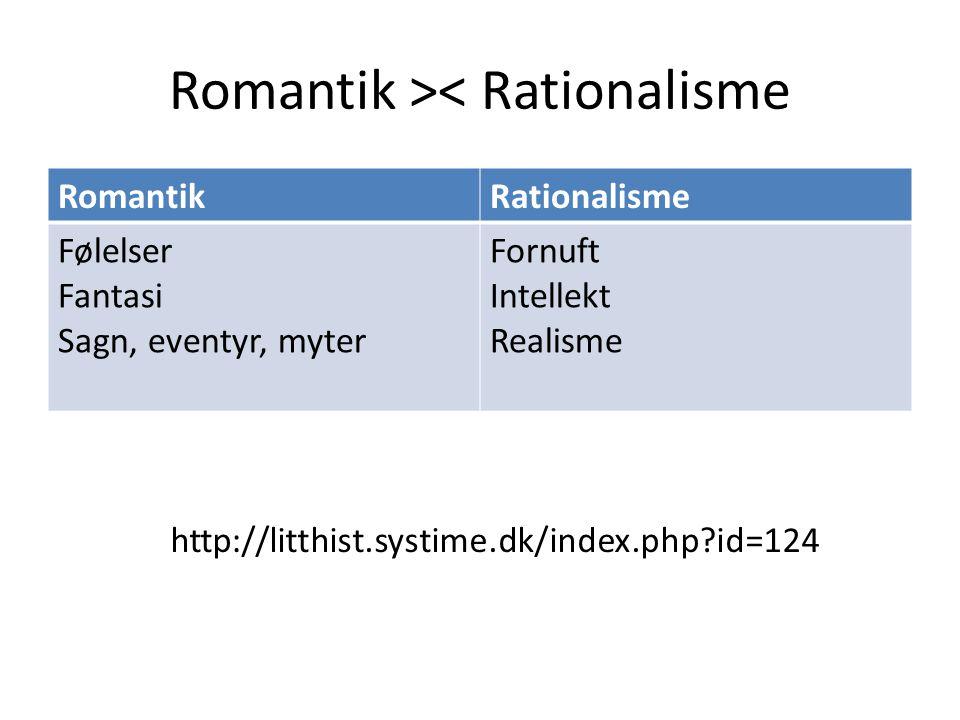 Romantik >< Rationalisme