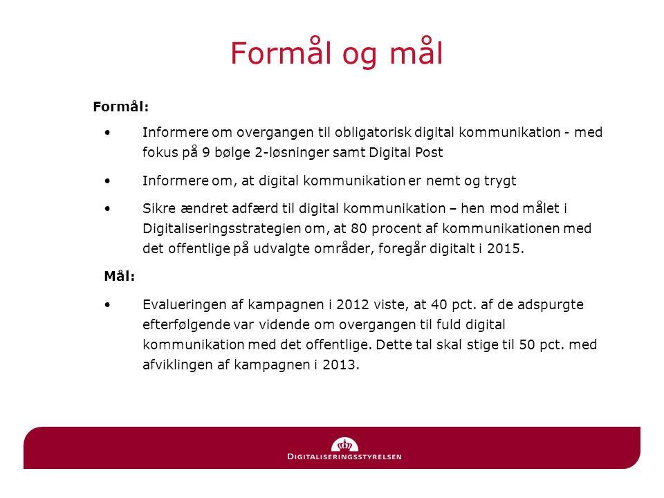 Formål og mål Formål: Informere om overgangen til obligatorisk digital kommunikation - med fokus på 9 bølge 2-løsninger samt Digital Post.