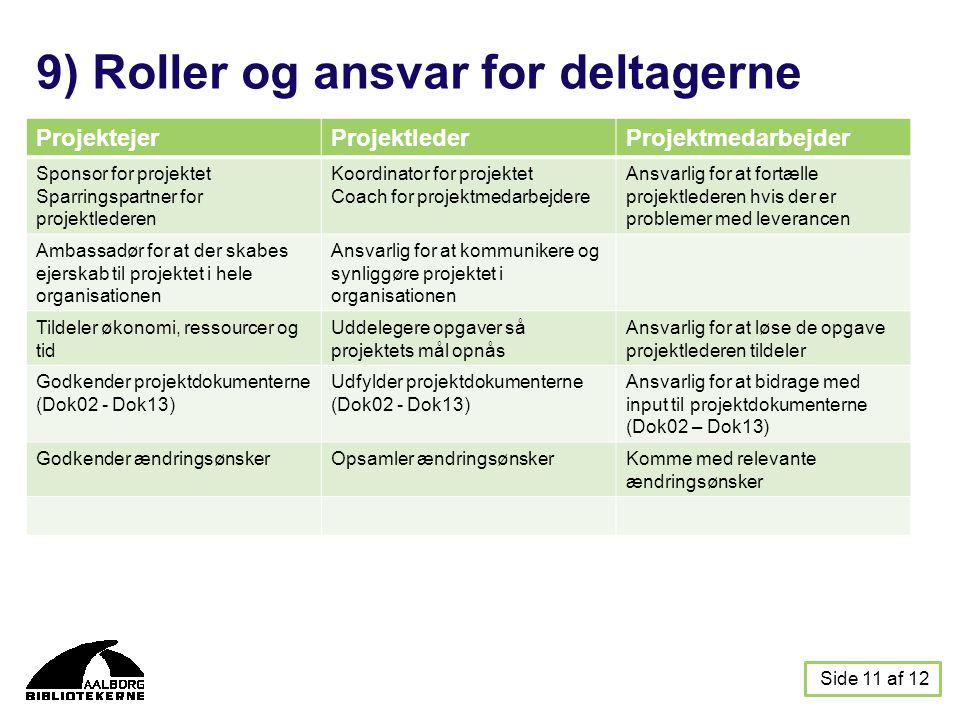 9) Roller og ansvar for deltagerne