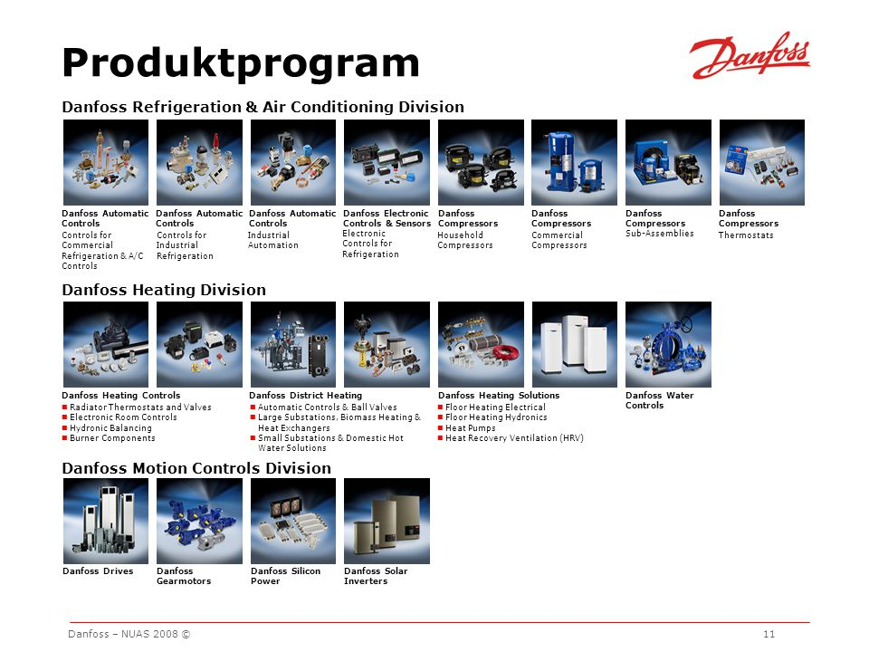 Produktprogram Danfoss Refrigeration & Air Conditioning Division