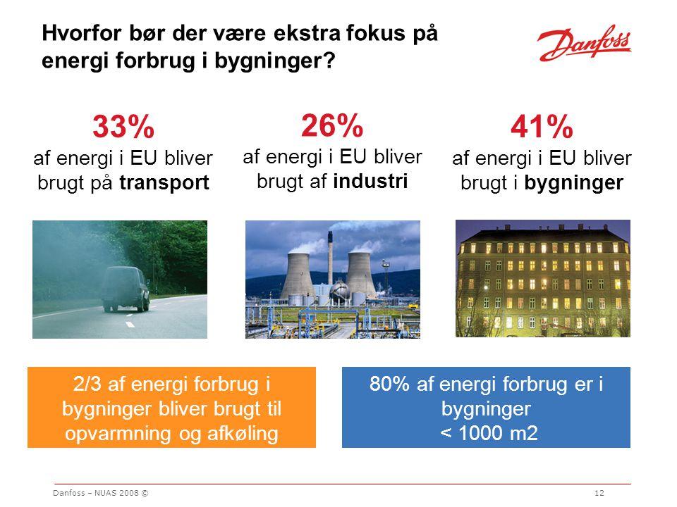 Hvorfor bør der være ekstra fokus på energi forbrug i bygninger
