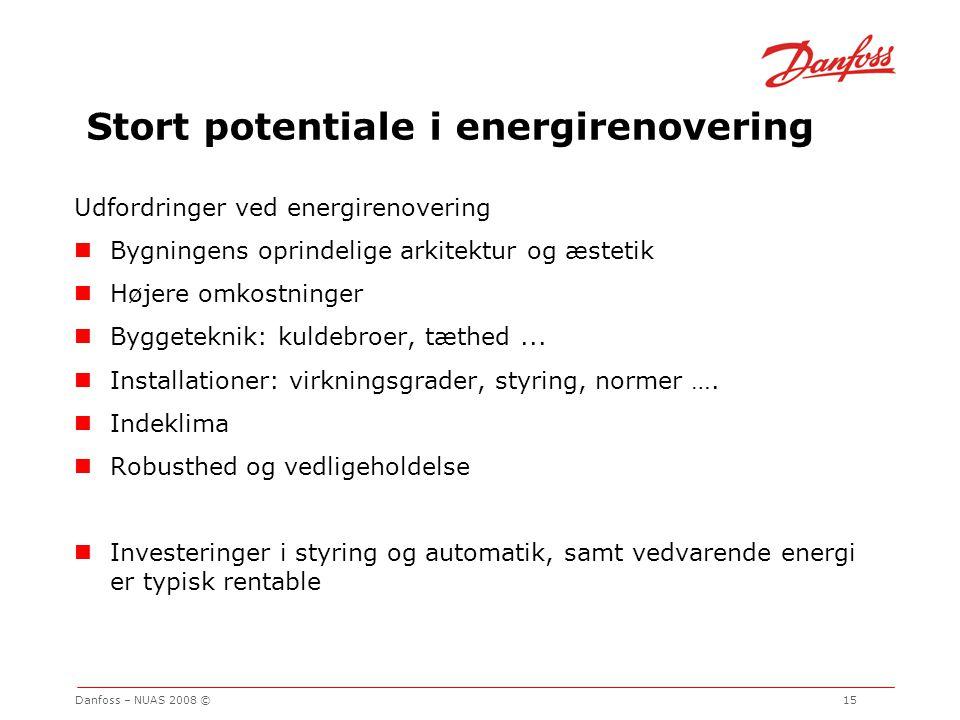Stort potentiale i energirenovering