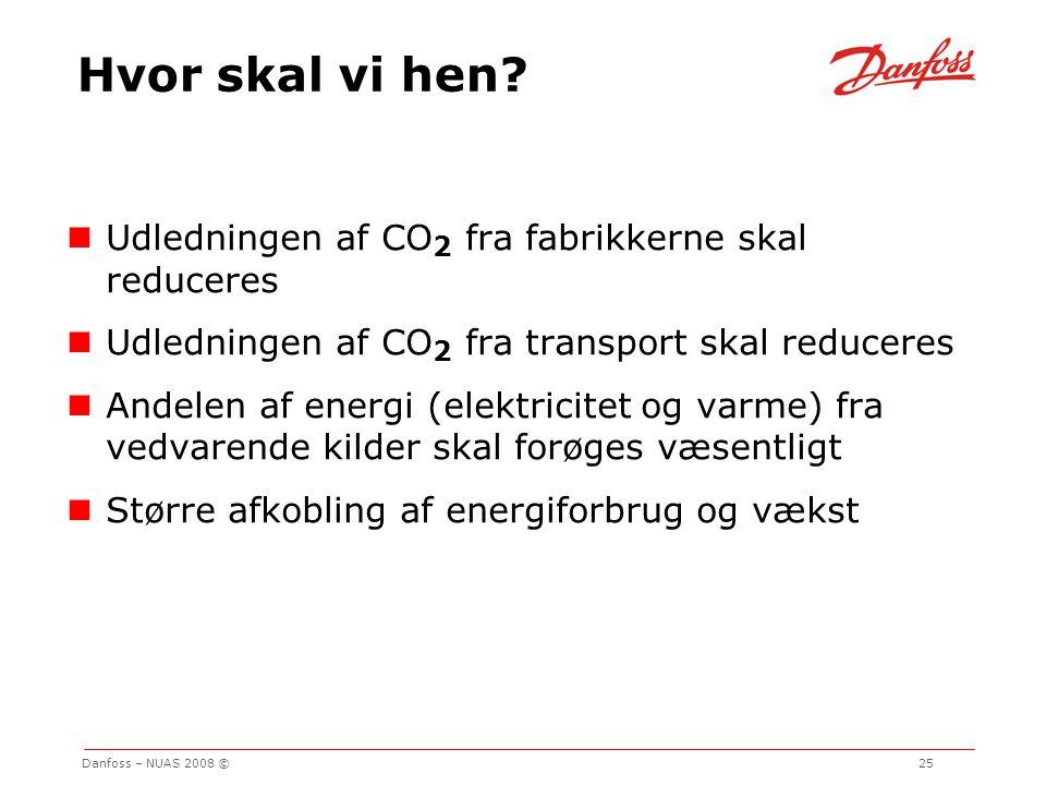 Hvor skal vi hen Udledningen af CO2 fra fabrikkerne skal reduceres