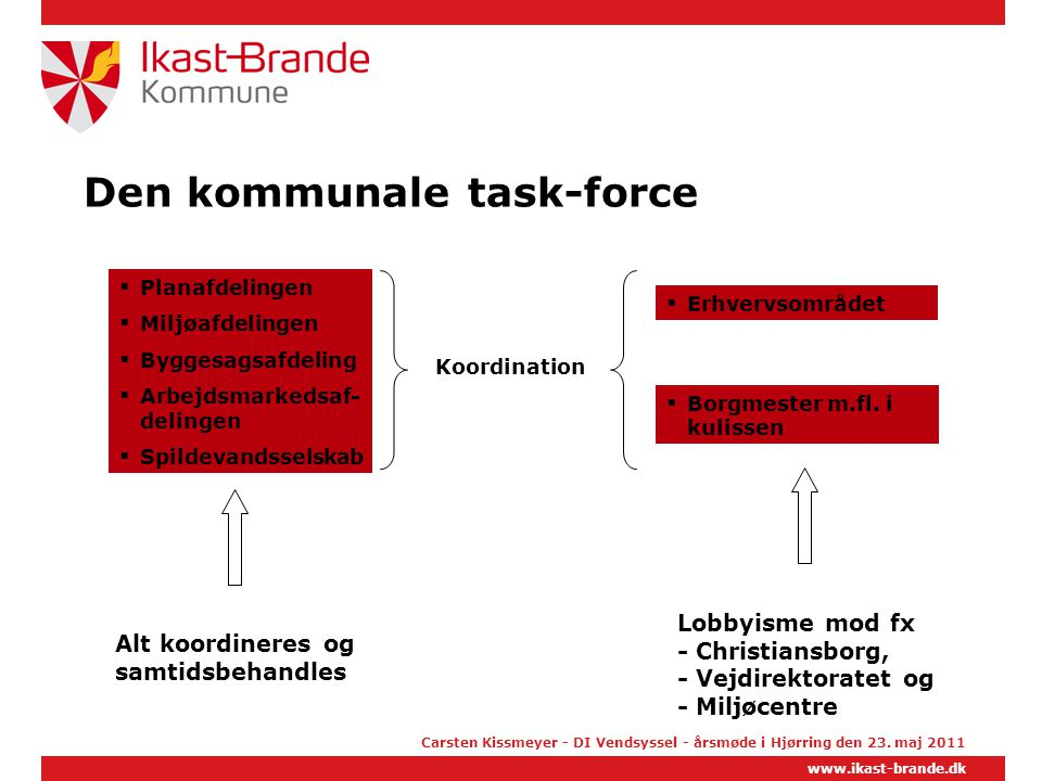 Den kommunale task-force