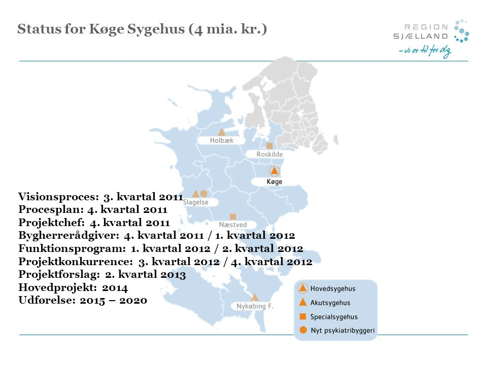Status for Køge Sygehus (4 mia. kr.)