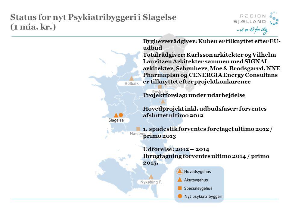 Status for nyt Psykiatribyggeri i Slagelse (1 mia. kr.)