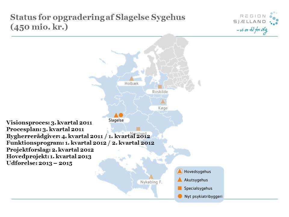 Status for opgradering af Slagelse Sygehus (450 mio. kr.)