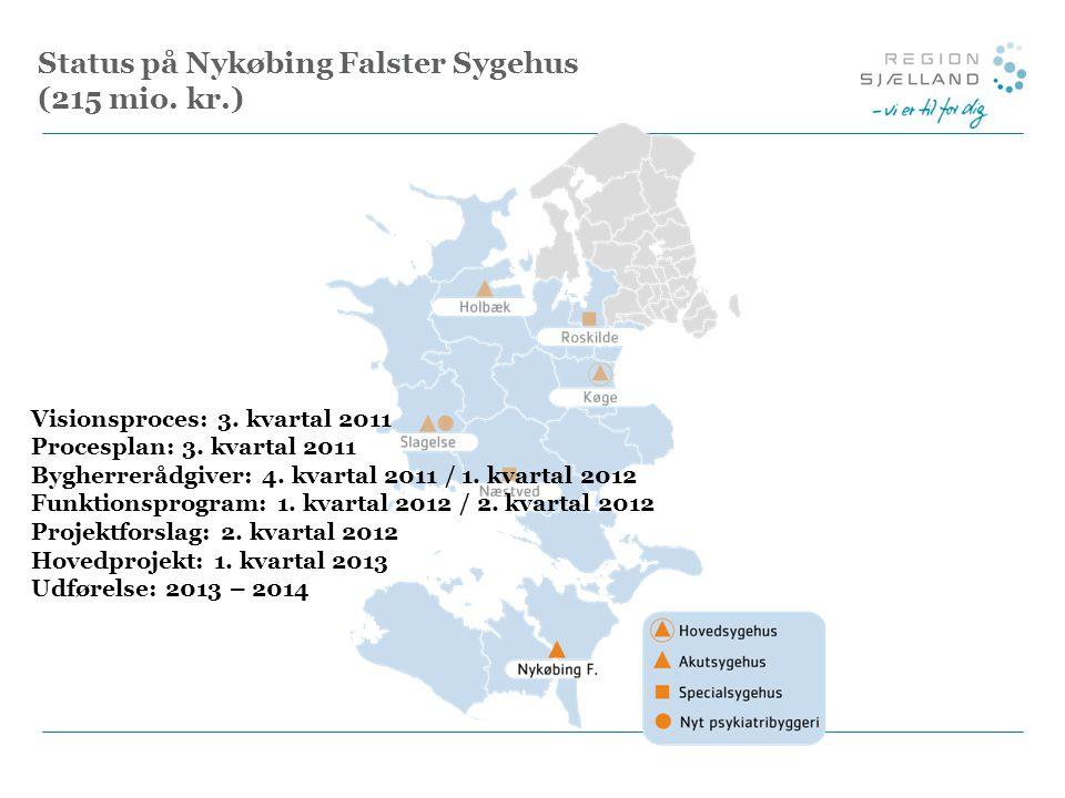 Status på Nykøbing Falster Sygehus (215 mio. kr.)