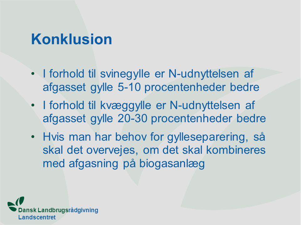Konklusion I forhold til svinegylle er N-udnyttelsen af afgasset gylle 5-10 procentenheder bedre.