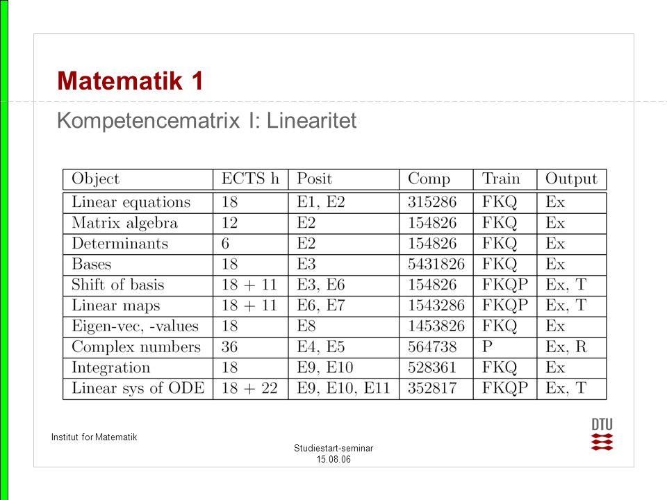 Matematik 1 Kompetencematrix I: Linearitet Institut for Matematik
