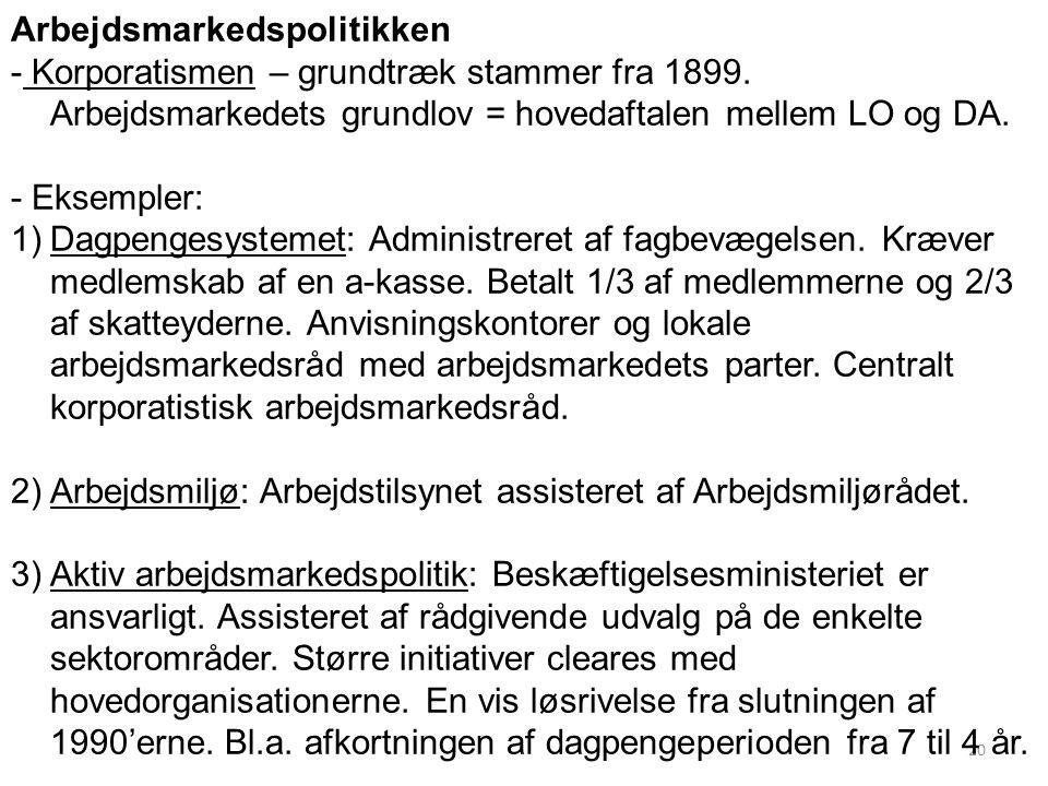 Arbejdsmarkedspolitikken
